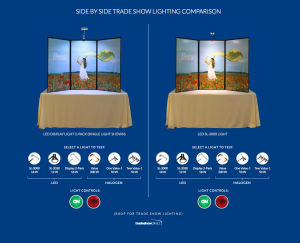 Trade Show Lighting Comparison Tool